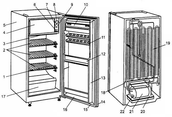 По свияга руководство эксплуатации холодильник